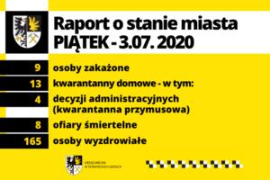 RAPORT O STANIE MIASTA – PIĄTEK 3.07.2020