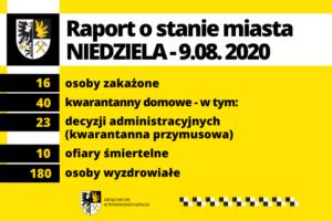 Raport o stanie miasta: niedziela 9.08.2020