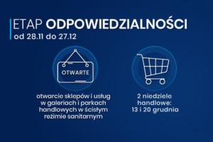 COVID19: nowe zasady bezpieczeństwa na okres od 28.11 do 27.12