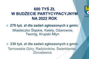 Rusza VI edycja budżetu partycypacyjnego