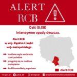 Uwaga Alert RCB