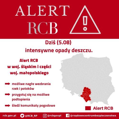 Alert RCB plakat